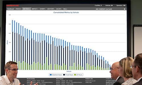 Maintenance tracking software | Equipment maintenance tracking software