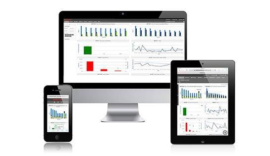 iWAREHOUSE Gateway fleet management reporting portal