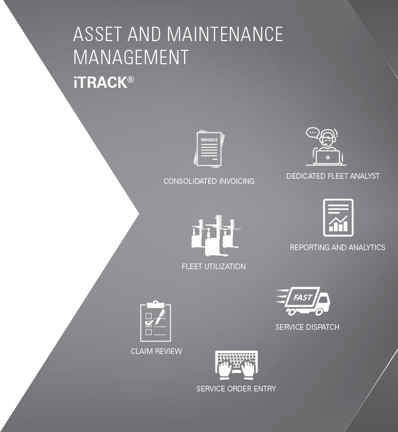 itrack, asset maintenance management